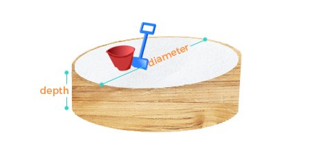 Calculate how much play sand is needed to fill a circular/round shaped sandbox