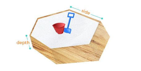 Calculate how much play sand is needed to fill a 6-sided hexagonal sandbox