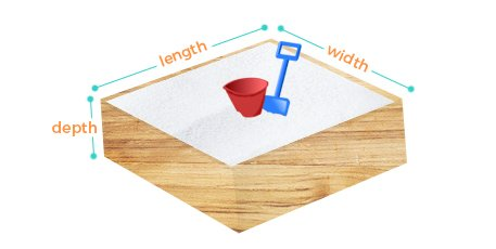 Calculate how much play sand is needed to fill a 4-sided rectangular sandbox